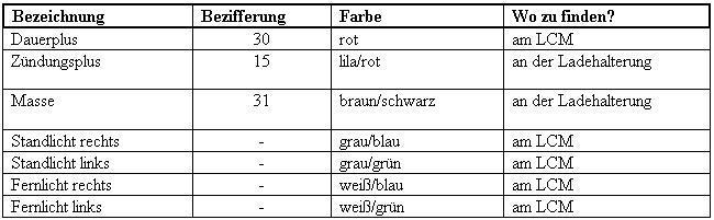 5er E39 - E39 - US-Tagfahrlicht - BMW-Treff Forum
