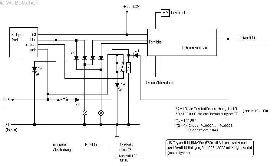 Ungewöhnlich Bmw Z4 Schaltplan Bilder - Elektrische ...